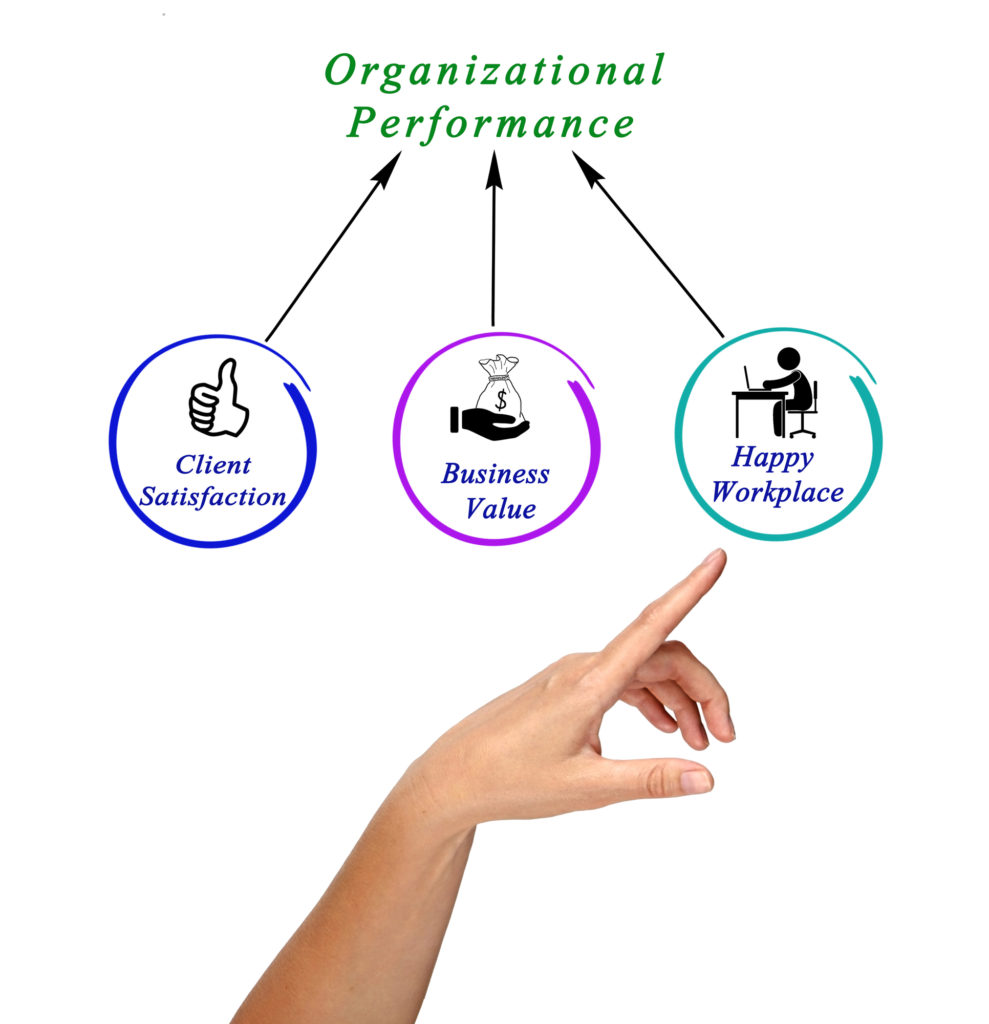 an analysis of higher organisational performance being gained from empowered individuals working tog The broader analysis of organisations is commonly referred to as organisational structure, organisational studies, organisational behaviour, or organisation analysis a number of different perspectives exist, some of which are compatible.